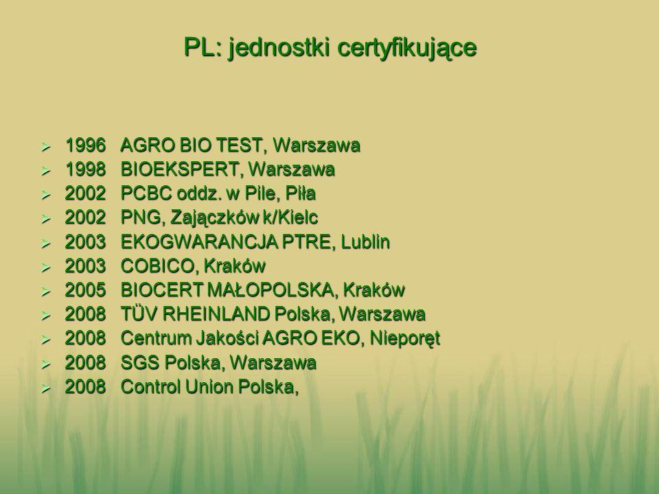 PL: jednostki certyfikujące 1996 AGRO BIO TEST, Warszawa 1996 AGRO BIO TEST, Warszawa 1998 BIOEKSPERT, Warszawa 1998 BIOEKSPERT, Warszawa 2002 PCBC od