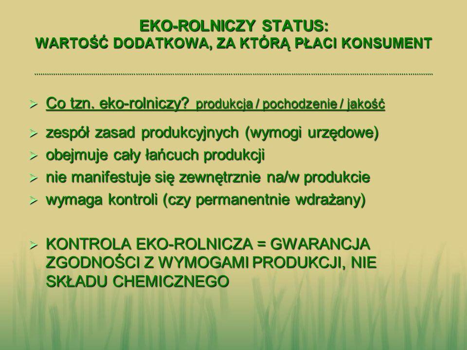 OPIS PRZEDSIEWZIĘCIA: Odpowiedzialność wnioskującego o kontrolę ZADANIE WNIOSKUJĄCEGO: PRZEDŁOŻENIE OPISU PRODUKCJI ZADANIE WNIOSKUJĄCEGO: PRZEDŁOŻENIE OPISU PRODUKCJI Plan zakładu, lista wytwarzanych produktów, lista dostawców surowców, receptury, lista stosowanych substancji dodatkowych, wzory dokumentów rejestrujących produkcję, rozdział od produkcji konwencjonalnej, etc.