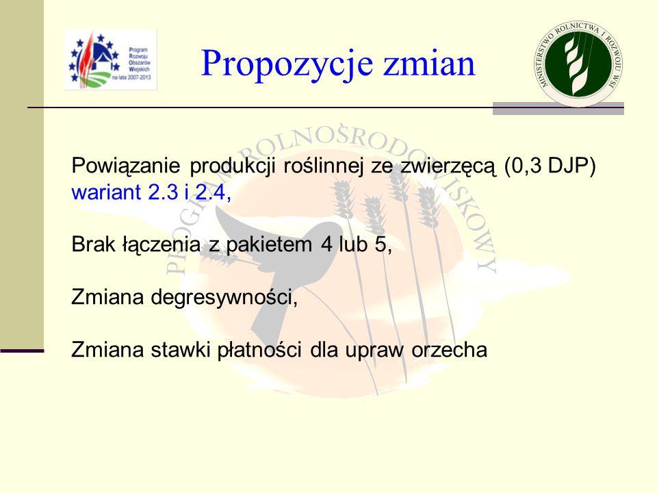 Propozycje zmian Powiązanie produkcji roślinnej ze zwierzęcą (0,3 DJP) wariant 2.3 i 2.4, Brak łączenia z pakietem 4 lub 5, Zmiana degresywności, Zmia