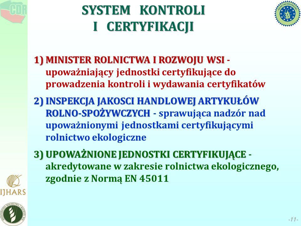 -11- SYSTEM KONTROLI I CERTYFIKACJI 1)MINISTER ROLNICTWA I ROZWOJU WSI 1)MINISTER ROLNICTWA I ROZWOJU WSI - upoważniający jednostki certyfikujące do p
