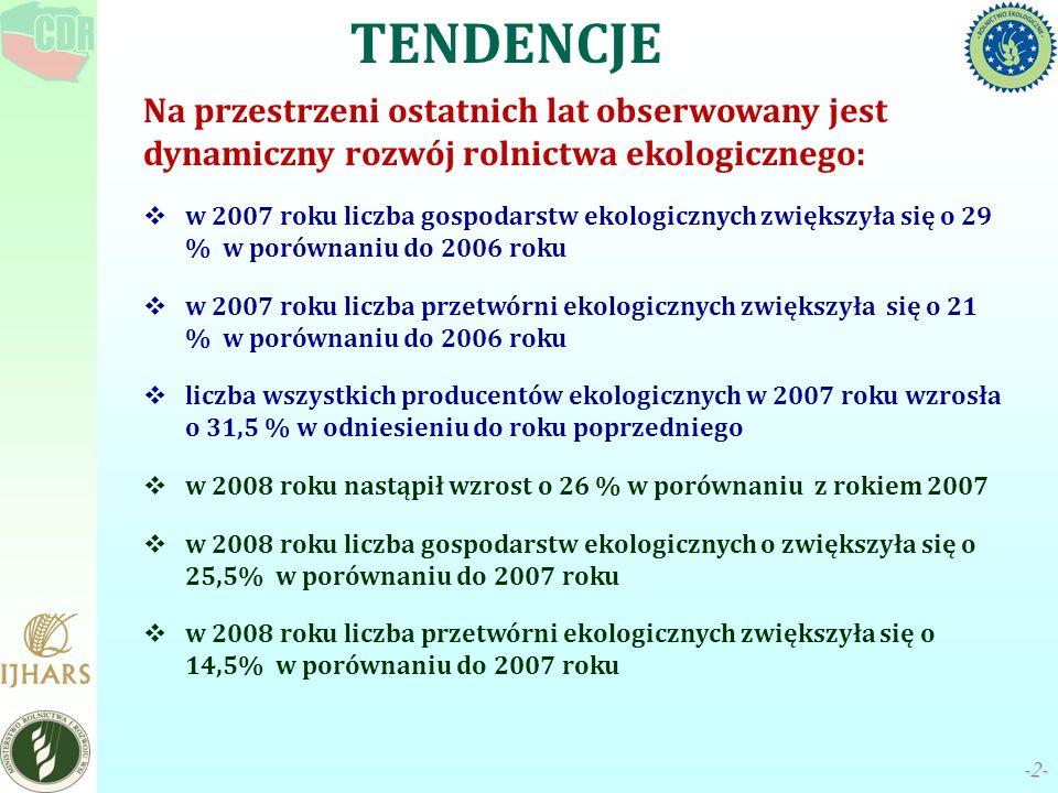 -2--2- TENDENCJE Na przestrzeni ostatnich lat obserwowany jest dynamiczny rozwój rolnictwa ekologicznego: w 2007 roku liczba gospodarstw ekologicznych