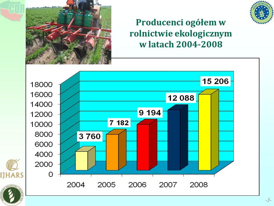 -3--3- Producenci ogółem w rolnictwie ekologicznym w latach 2004-2008