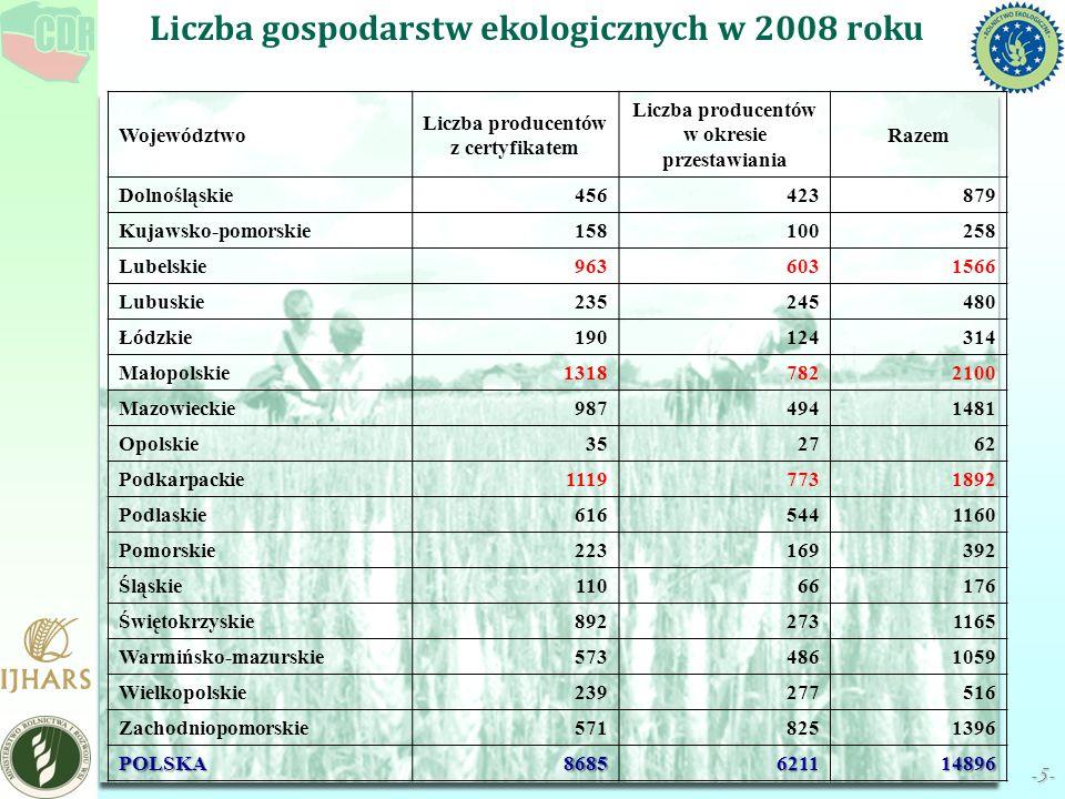 Województwo Liczba producentów z certyfikatem Liczba producentów w okresie przestawiania Razem Dolnośląskie456423879 Kujawsko-pomorskie158100258 Lubel