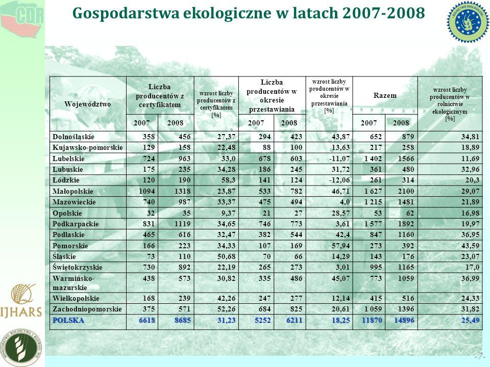 -7--7- Gospodarstwa ekologiczne w latach 2007-2008 Województwo Liczba producentów z certyfikatem wzrost liczby producentów z certyfikatem [%] Liczba p