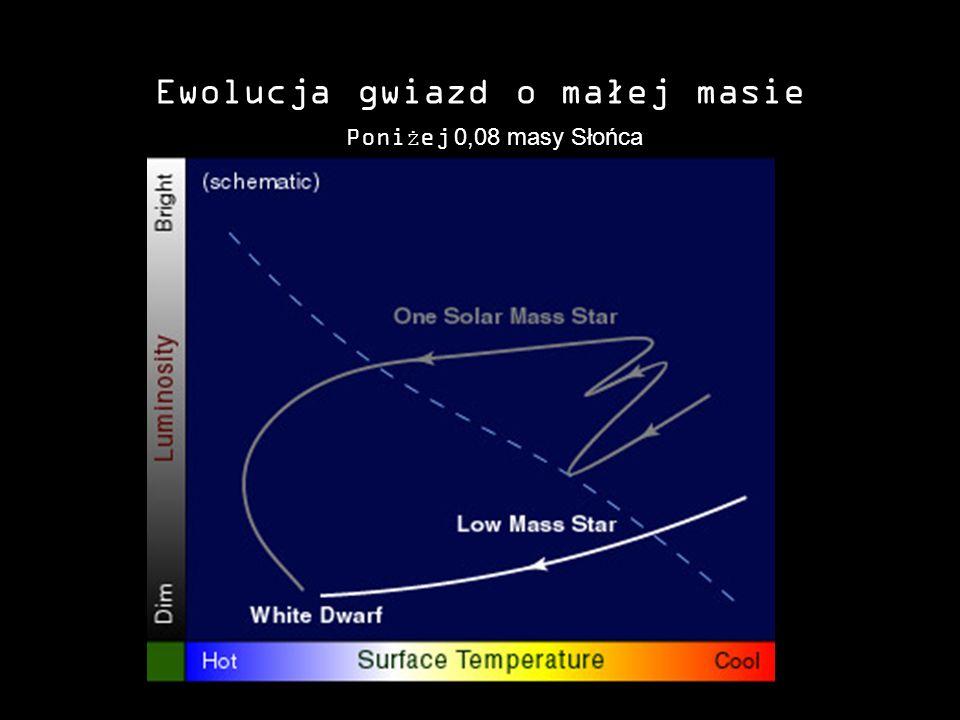 Ewolucja gwiazd o małej masie Poniżej 0,08 masy Słońca