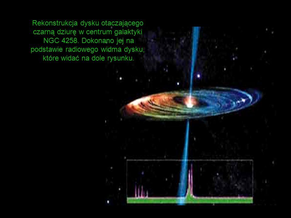 Rekonstrukcja dysku otaczającego czarną dziurę w centrum galaktyki NGC 4258. Dokonano jej na podstawie radiowego widma dysku, które widać na dole rysu