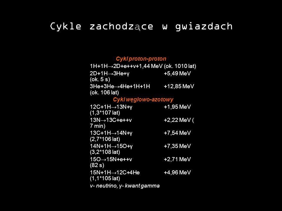Cykle zachodzące w gwiazdach We wnętrzach gwiazdy zachodzą dwa cykle tej reakcji: Cykl proton-proton 1H+1H2D+e++ν+1,44 MeV (ok. 1010 lat) 2D+1H3He+γ+5