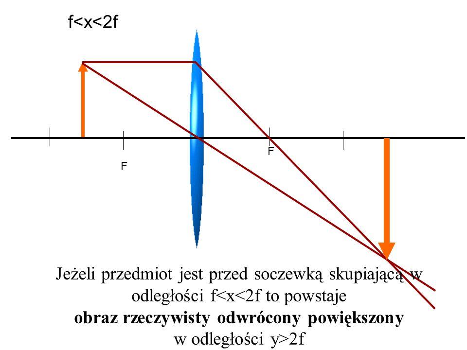 F F Jeżeli przedmiot jest przed soczewką skupiającą w podwójnej ogniskowej x=2f to powstaje obraz rzeczywisty odwrócony tej samej wielkości co przedmiot w odległości y=2f x=2f