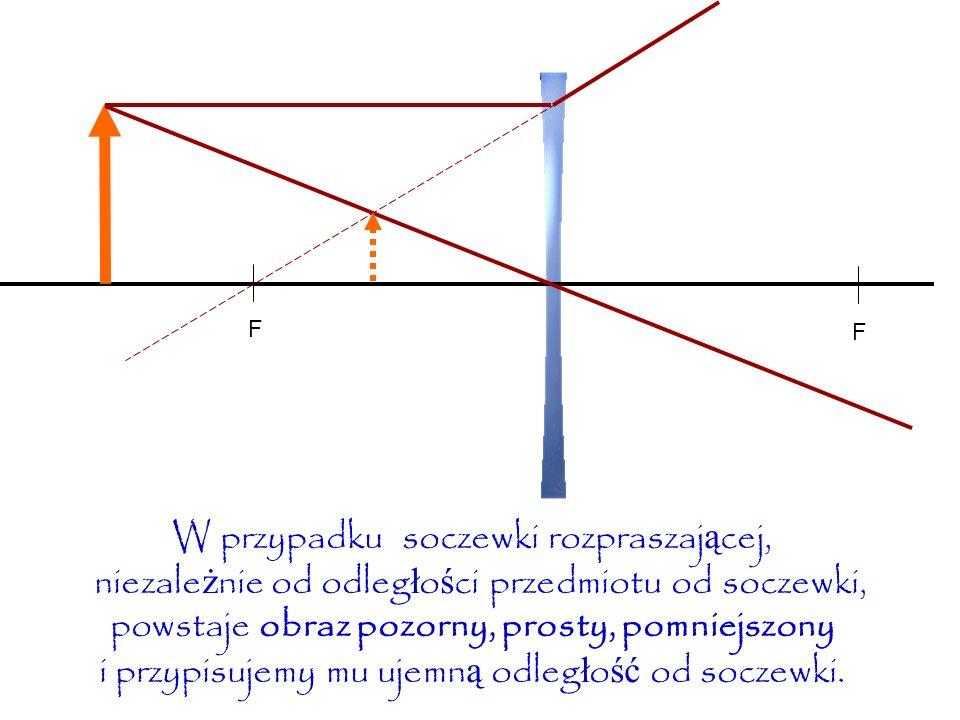 Podczas konstrukcji obrazu, ze wszystkich promieni wydobywających się ze źródła, najlepiej wziąć te, których bieg jesteśmy w stanie przewidzieć.