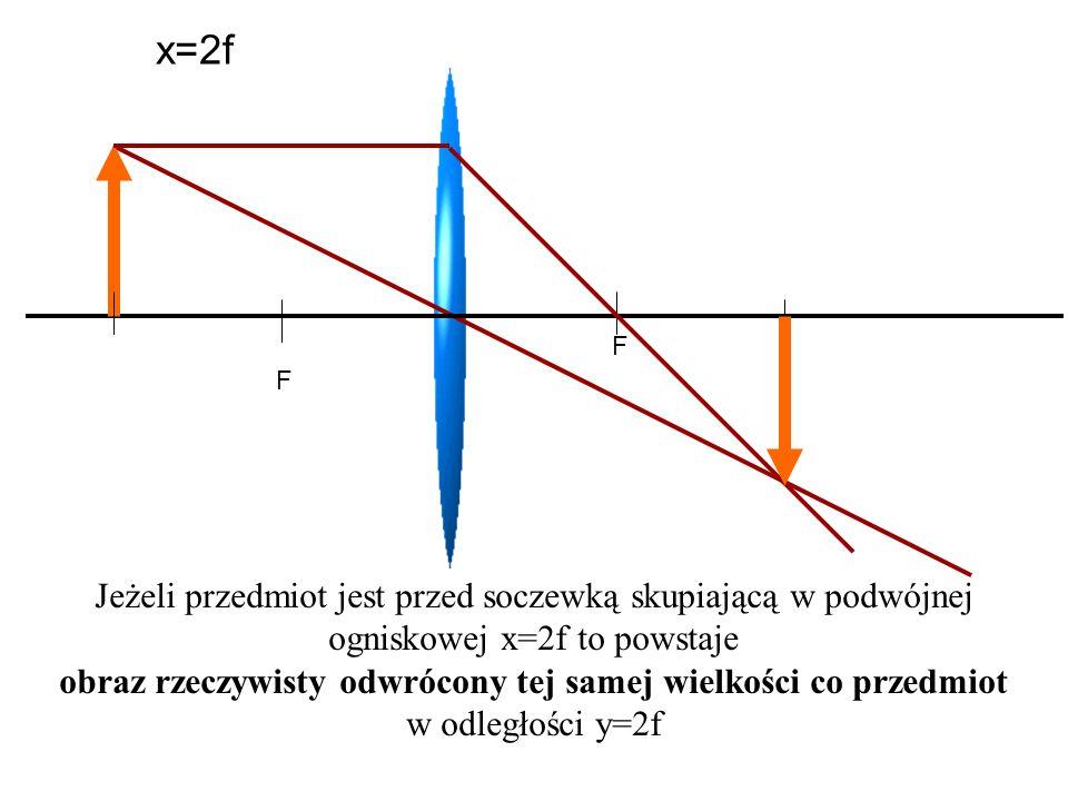 F F Jeżeli przedmiot znajduje się przed soczewką skupiającą, w odległości większej od podwójnej ogniskowej x>2f, powstaje obraz rzeczywisty, odwrócony, pomniejszony, w odległości f<y<2f x>2f