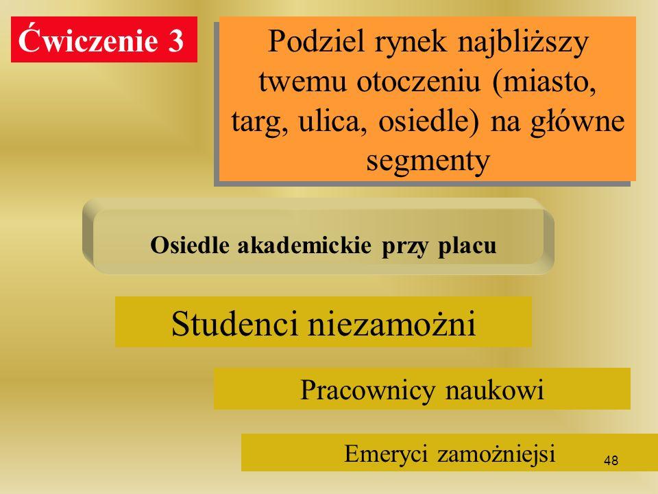 Ćwiczenie 3 Podziel rynek najbliższy twemu otoczeniu (miasto, targ, ulica, osiedle) na główne segmenty Studenci niezamożni Osiedle akademickie przy pl