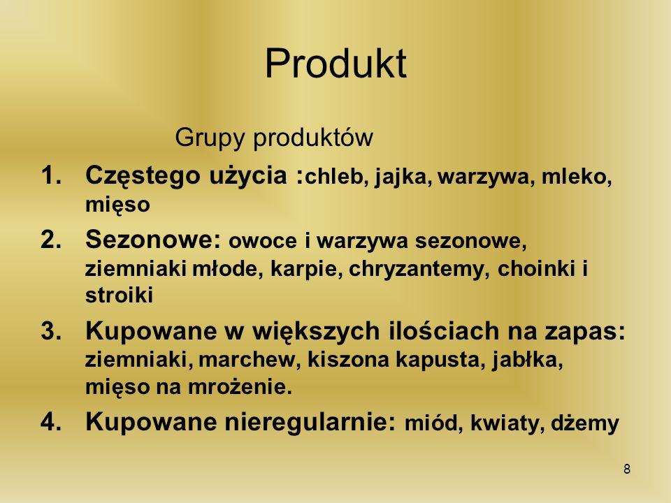 Grupy produktów 1.Częstego użycia : chleb, jajka, warzywa, mleko, mięso 2.Sezonowe: owoce i warzywa sezonowe, ziemniaki młode, karpie, chryzantemy, ch