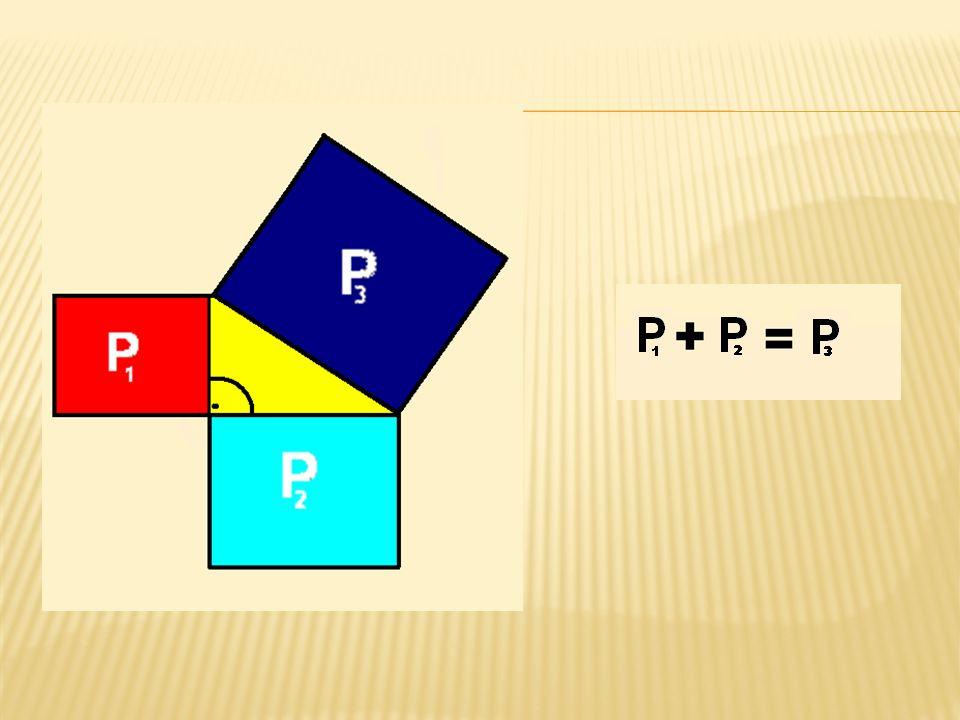 Jeżeli trójkąt jest prostokątny, to pole kwadratu zbudowanego na przeciwprostokątnej jest równe sumie pól kwadratów zbudowanych na przyprostokątnych!