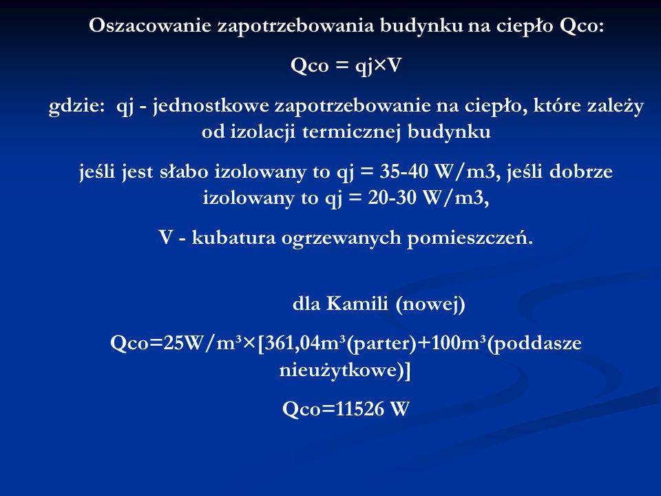 Oszacowanie zapotrzebowania budynku na ciepło Qco: Qco = qj×V gdzie: qj - jednostkowe zapotrzebowanie na ciepło, które zależy od izolacji termicznej budynku jeśli jest słabo izolowany to qj = 35-40 W/m3, jeśli dobrze izolowany to qj = 20-30 W/m3, V - kubatura ogrzewanych pomieszczeń.