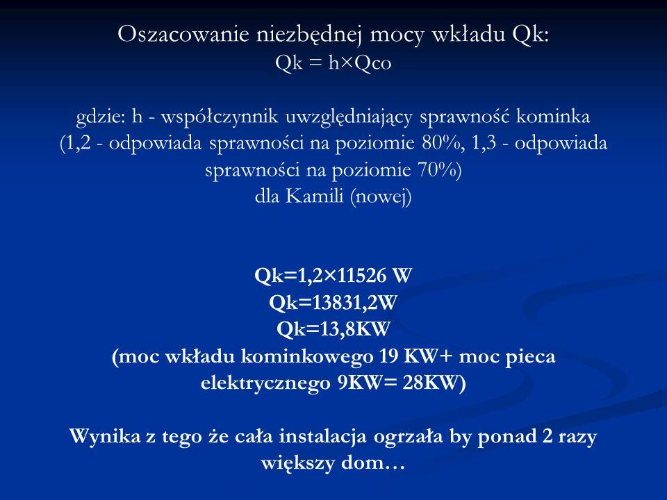 Oszacowanie niezbędnej mocy wkładu Qk: Qk = h×Qco gdzie: h - współczynnik uwzględniający sprawność kominka (1,2 - odpowiada sprawności na poziomie 80%, 1,3 - odpowiada sprawności na poziomie 70%) dla Kamili (nowej) Qk=1,2×11526 W Qk=13831,2W Qk=13,8KW (moc wkładu kominkowego 19 KW+ moc pieca elektrycznego 9KW= 28KW) Wynika z tego że cała instalacja ogrzała by ponad 2 razy większy dom…