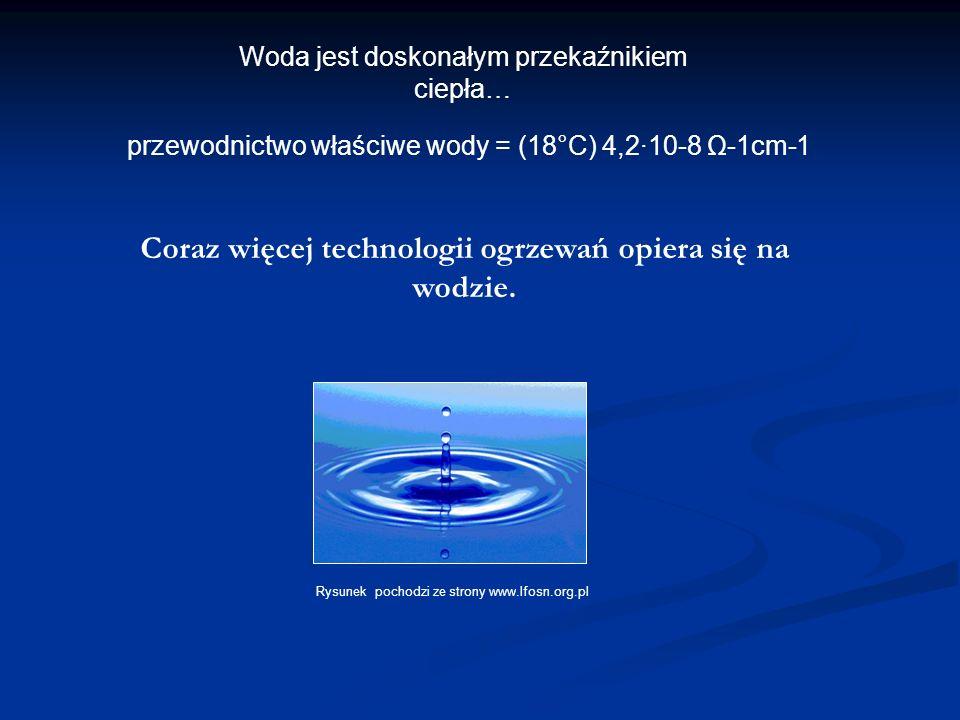 Woda jest doskonałym przekaźnikiem ciepła… Rysunek pochodzi ze strony www.lfosn.org.pl przewodnictwo właściwe wody = (18°C) 4,2·10-8 Ω-1cm-1 Coraz więcej technologii ogrzewań opiera się na wodzie.