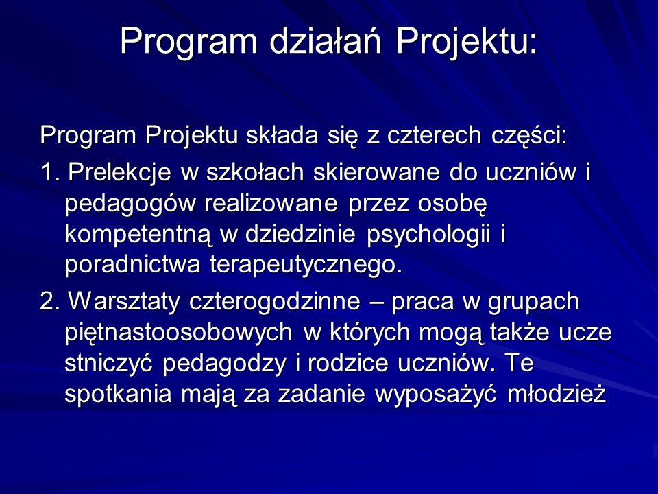 Program działań Projektu: Program Projektu składa się z czterech części: 1. Prelekcje w szkołach skierowane do uczniów i pedagogów realizowane przez o