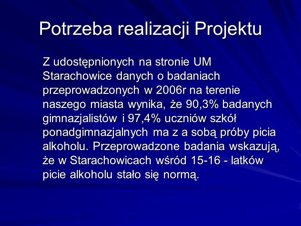 Potrzeba realizacji Projektu Z udostępnionych na stronie UM Starachowice danych o badaniach przeprowadzonych w 2006r na terenie naszego miasta wynika,