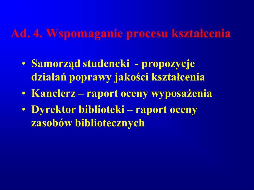 Ad. 4. Wspomaganie procesu kształcenia Samorząd studencki - propozycje działań poprawy jakości kształcenia Kanclerz – raport oceny wyposażenia Dyrekto