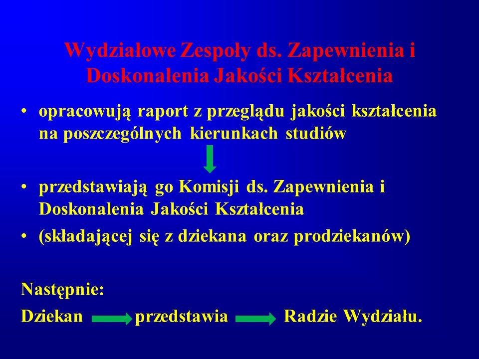 Opracowano na podstawie: Forum Bibl.Med. 2011 R. 4 nr 1(7), Prof.