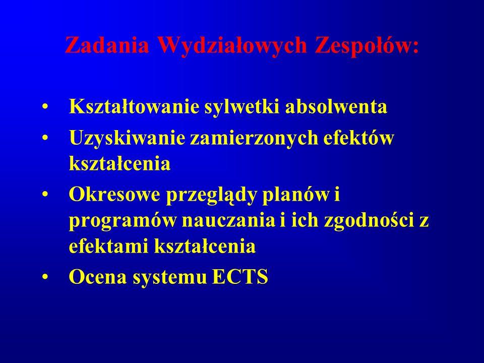 Zadania Wydziałowych Zespołów: Kształtowanie sylwetki absolwenta Uzyskiwanie zamierzonych efektów kształcenia Okresowe przeglądy planów i programów nauczania i ich zgodności z efektami kształcenia Ocena systemu ECTS