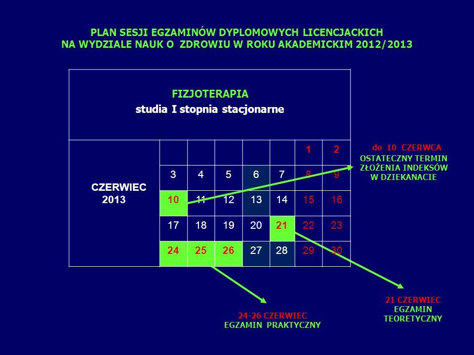 PLAN SESJI EGZAMINÓW DYPLOMOWYCH LICENCJACKICH NA WYDZIALE NAUK O ZDROWIU W ROKU AKADEMICKIM 2012/2013 do 10 CZERWCA OSTATECZNY TERMIN ZŁOŻENIA INDEKSÓW W DZIEKANACIE 21 CZERWIEC EGZAMIN TEORETYCZNY 24-26 CZERWIEC EGZAMIN PRAKTYCZNY FIZJOTERAPIA studia I stopnia stacjonarne CZERWIEC 2013 12 3456789 10111213141516 17181920212223 24252627282930