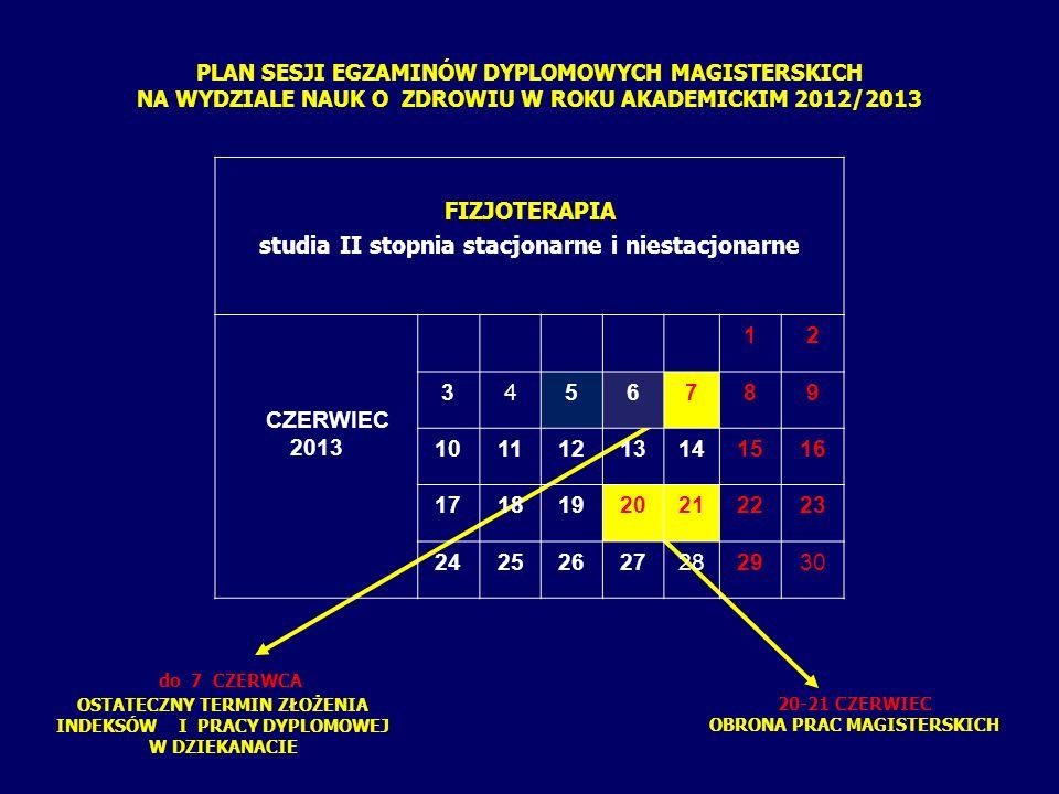 PLAN SESJI EGZAMINÓW DYPLOMOWYCH MAGISTERSKICH NA WYDZIALE NAUK O ZDROWIU W ROKU AKADEMICKIM 2012/2013 do 7 CZERWCA OSTATECZNY TERMIN ZŁOŻENIA INDEKSÓW I PRACY DYPLOMOWEJ W DZIEKANACIE 20-21 CZERWIEC OBRONA PRAC MAGISTERSKICH FIZJOTERAPIA studia II stopnia stacjonarne i niestacjonarne CZERWIEC 2013 12 3456789 10111213141516 17181920212223 24252627282930