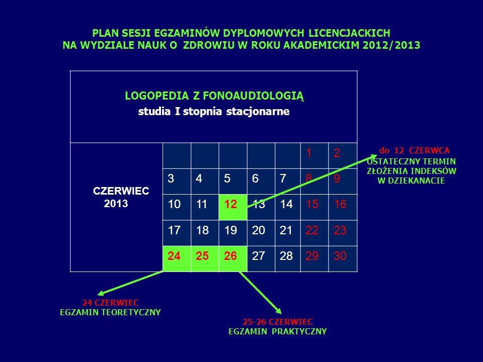 PLAN SESJI EGZAMINÓW DYPLOMOWYCH LICENCJACKICH NA WYDZIALE NAUK O ZDROWIU W ROKU AKADEMICKIM 2012/2013 do 12 CZERWCA OSTATECZNY TERMIN ZŁOŻENIA INDEKS
