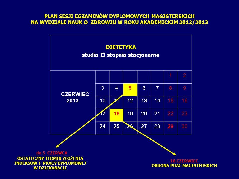 PLAN SESJI EGZAMINÓW DYPLOMOWYCH LICENCJACKICH NA WYDZIALE NAUK O ZDROWIU W ROKU AKADEMICKIM 2012/2013 do 12 CZERWCA OSTATECZNY TERMIN ZŁOŻENIA INDEKSÓW W DZIEKANACIE 24 CZERWIEC EGZAMIN TEORETYCZNY 25-26 CZERWIEC EGZAMIN PRAKTYCZNY LOGOPEDIA Z FONOAUDIOLOGIĄ studia I stopnia stacjonarne CZERWIEC 2013 12 3456789 10111213141516 17181920212223 24252627282930