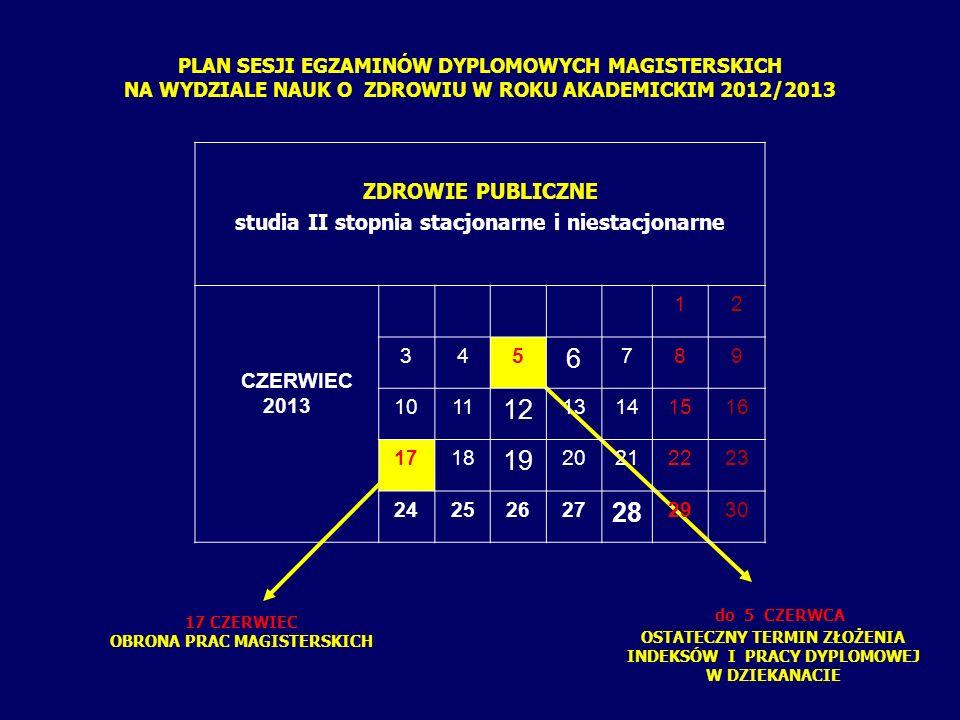 PLAN SESJI EGZAMINÓW DYPLOMOWYCH MAGISTERSKICH NA WYDZIALE NAUK O ZDROWIU W ROKU AKADEMICKIM 2012/2013 do 5 CZERWCA OSTATECZNY TERMIN ZŁOŻENIA INDEKSÓW I PRACY DYPLOMOWEJ W DZIEKANACIE 17 CZERWIEC OBRONA PRAC MAGISTERSKICH ZDROWIE PUBLICZNE studia II stopnia stacjonarne i niestacjonarne CZERWIEC 2013 12 345 6 789 1011 12 13141516 1718 19 20212223 24252627 28 2930