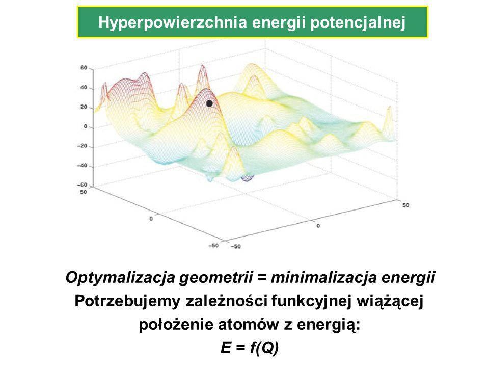 Optymalizacja geometrii = minimalizacja energii Potrzebujemy zależności funkcyjnej wiążącej położenie atomów z energią: E = f(Q) Hyperpowierzchnia ene