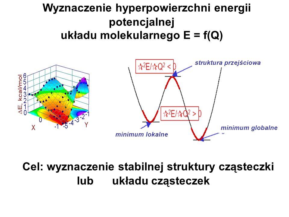 Wyznaczenie hyperpowierzchni energii potencjalnej układu molekularnego E = f(Q) minimum lokalne minimum globalne struktura przejściowa Cel: wyznaczeni