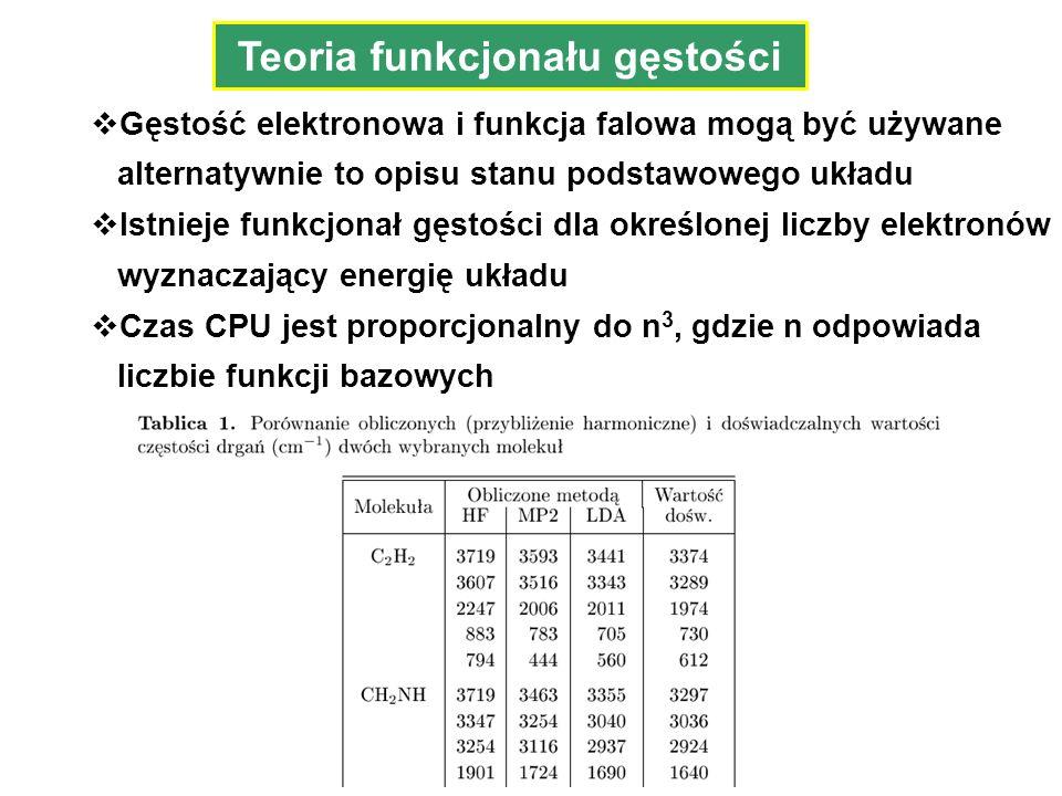 Teoria funkcjonału gęstości Gęstość elektronowa i funkcja falowa mogą być używane alternatywnie to opisu stanu podstawowego układu Istnieje funkcjonał