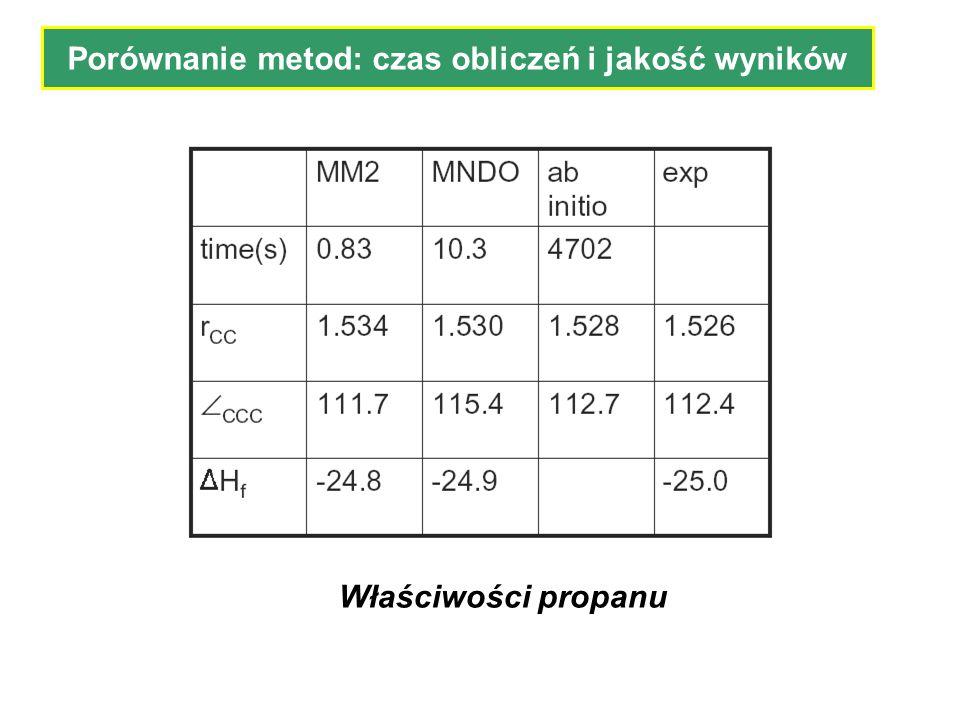 Porównanie metod: czas obliczeń i jakość wyników Właściwości propanu