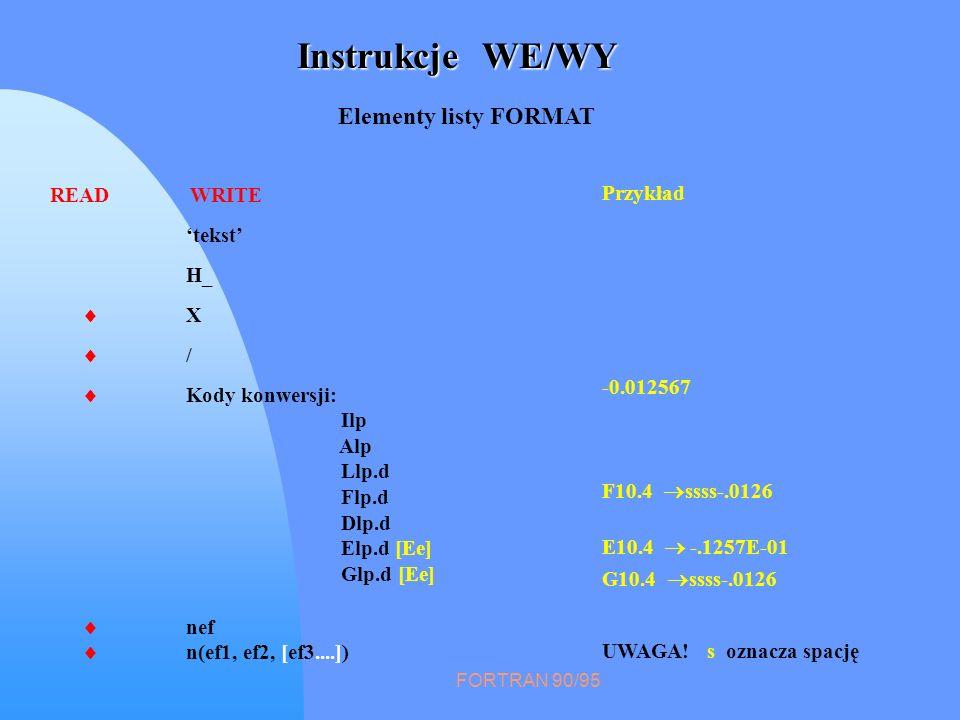 FORTRAN 90/95 Instrukcje WE/WY Elementy listy FORMAT Kody konwersji: Ilp Alp Llp.d Flp.d Dlp.d Elp.d [Ee] Glp.d [Ee] X / H_ tekst READ WRITE nef n(ef1