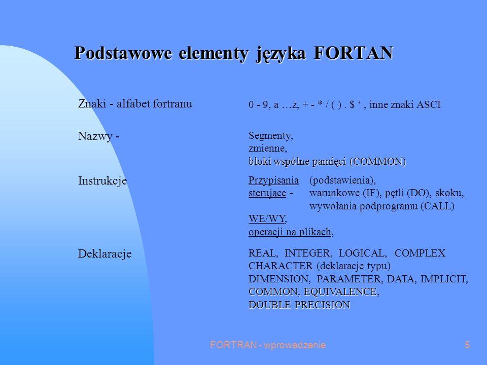 FORTRAN - wprowadzenie5 Podstawowe elementy języka FORTAN Nazwy - Znaki - alfabet fortranu 0 - 9, a …z, + - * / ( ).