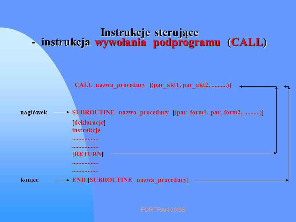 FORTRAN 90/95 Instrukcje sterujące - instrukcja wywołania podprogramu (CALL) CALL nazwa_procedury [(par_akt1, par_akt2,..........)] [deklaracje] instrukcje.................