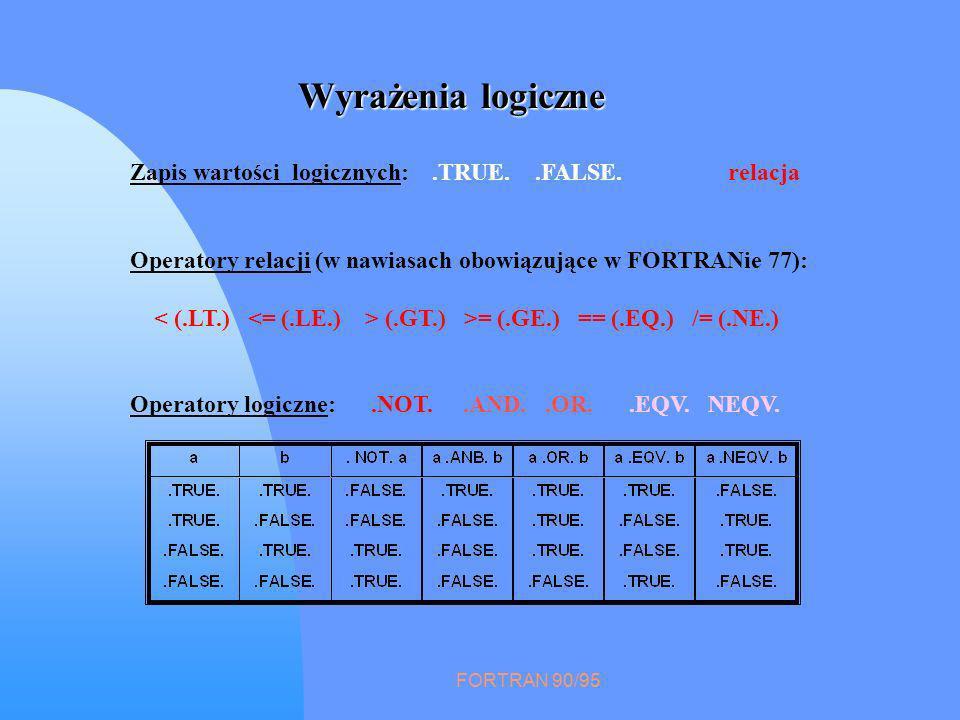FORTRAN 90/95 Wyrażenia logiczne Operatory logiczne:.NOT..AND..OR..EQV. NEQV. Zapis wartości logicznych:.TRUE..FALSE.relacja Operatory relacji (w nawi