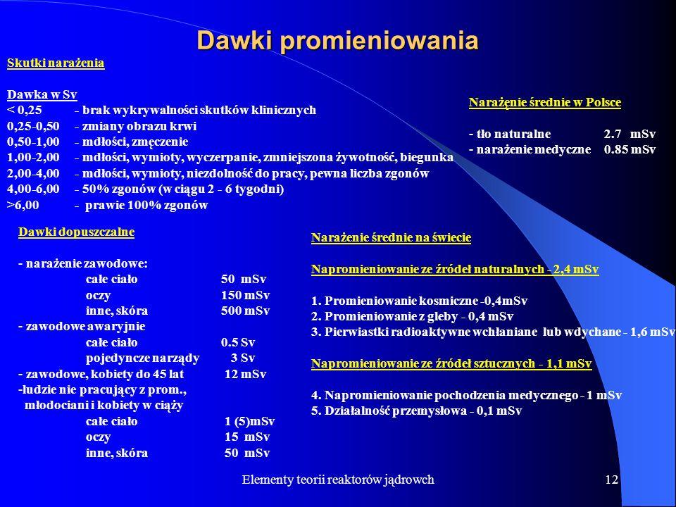 Elementy teorii reaktorów jądrowch12 Dawki promieniowania Dawki dopuszczalne - narażenie zawodowe: całe ciało50 mSv oczy150 mSv inne, skóra500 mSv - z