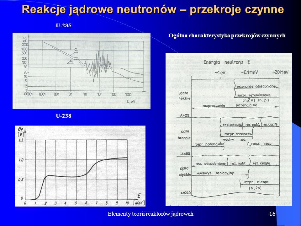 Elementy teorii reaktorów jądrowch16 Reakcje jądrowe neutronów – przekroje czynne U-235 U-238 Ogólna charakterystyka przekrojów czynnych