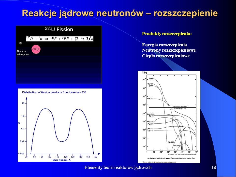 Elementy teorii reaktorów jądrowch18 Reakcje jądrowe neutronów – rozszczepienie Produkty rozszczepienia: Energia rozszczepienia Neutrony rozszczepieni