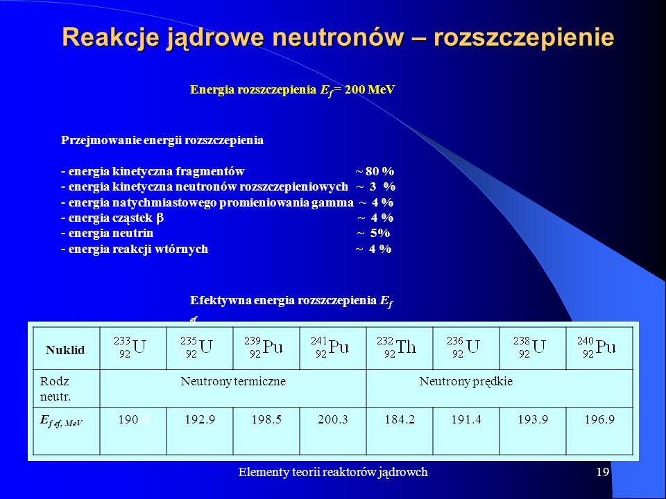Elementy teorii reaktorów jądrowch19 Rodz neutr. Neutrony termiczneNeutrony prędkie E f ef, MeV 190.0192.9198.5200.3184.2191.4193.9196.9 Reakcje jądro