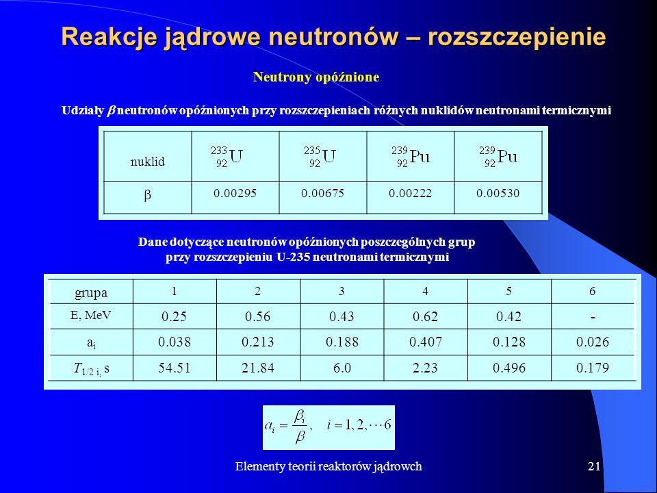 Elementy teorii reaktorów jądrowch21 Reakcje jądrowe neutronów – rozszczepienie Neutrony opóźnione Udziały neutronów opóźnionych przy rozszczepieniach