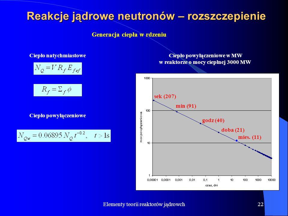 Elementy teorii reaktorów jądrowch22 Reakcje jądrowe neutronów – rozszczepienie Generacja ciepła w rdzeniu Ciepło natychmiastowe Ciepło powyłączeniowe