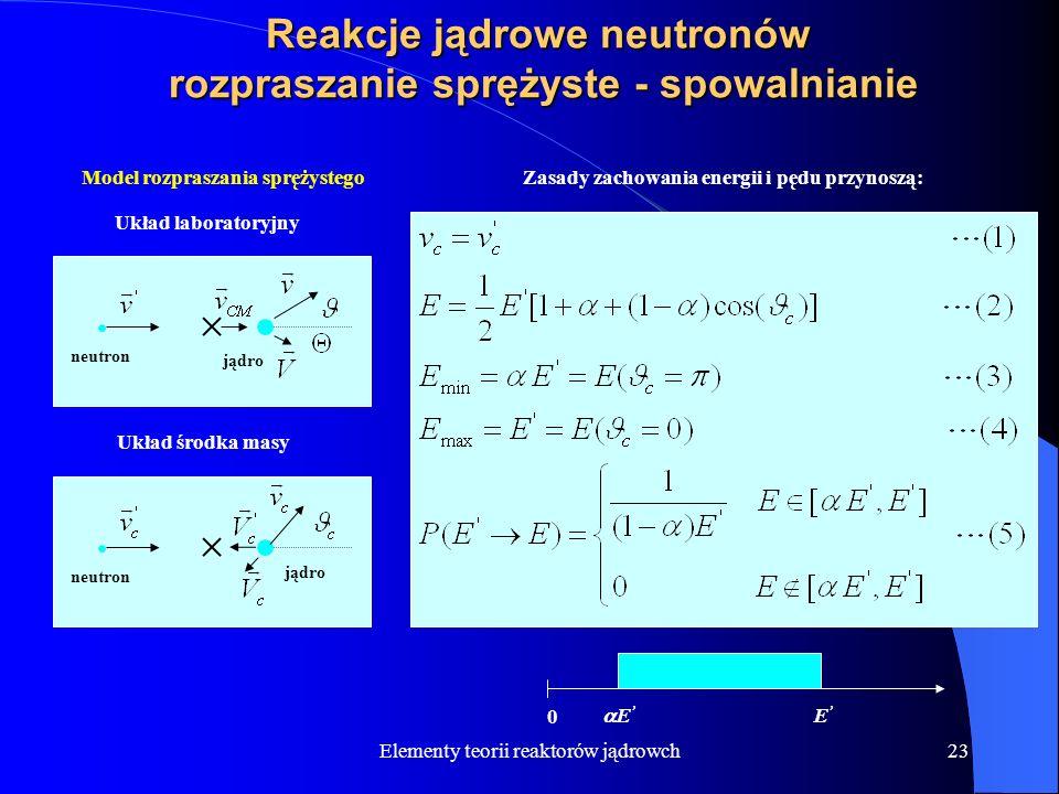Elementy teorii reaktorów jądrowch23 Reakcje jądrowe neutronów rozpraszanie sprężyste - spowalnianie Model rozpraszania sprężystego neutron jądro neut