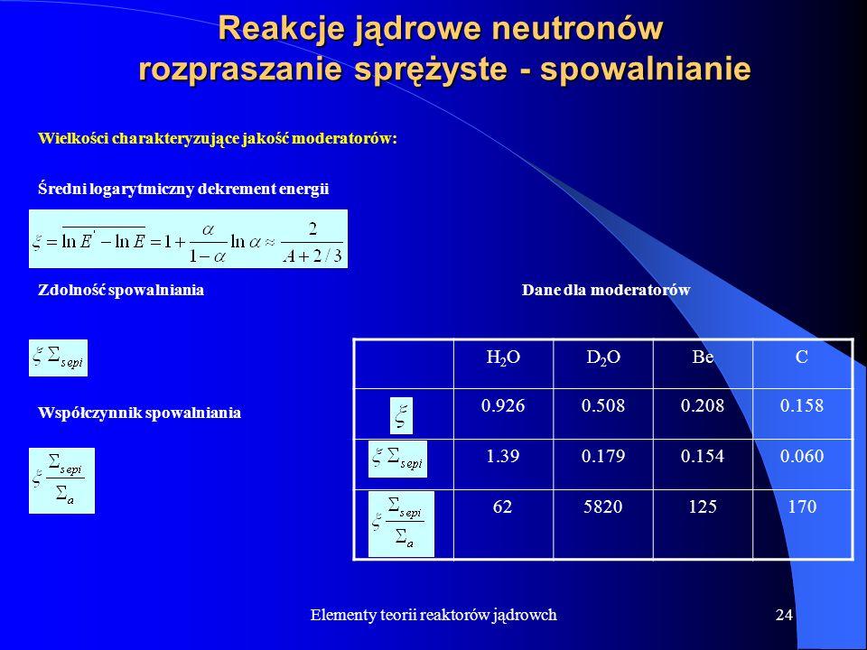 Elementy teorii reaktorów jądrowch24 Reakcje jądrowe neutronów rozpraszanie sprężyste - spowalnianie Wielkości charakteryzujące jakość moderatorów: Śr