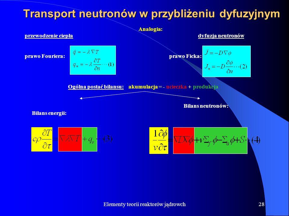 Elementy teorii reaktorów jądrowch28 Transport neutronów w przybliżeniu dyfuzyjnym Analogia: przewodzenie ciepła dyfuzja neutronów prawo Fouriera:praw