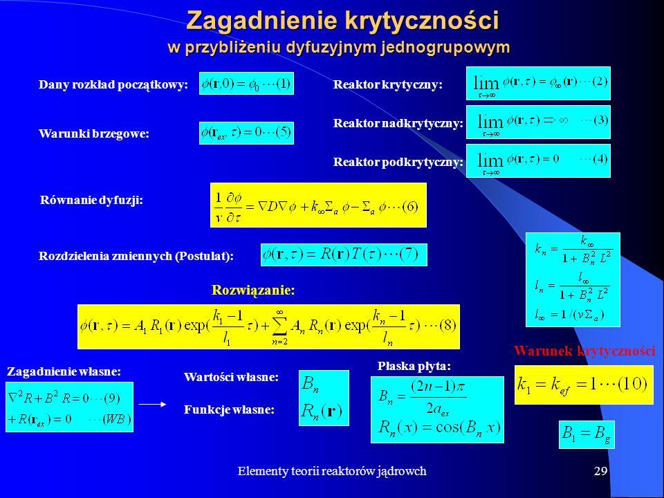 Elementy teorii reaktorów jądrowch29 Zagadnienie krytyczności w przybliżeniu dyfuzyjnym jednogrupowym Dany rozkład początkowy: Reaktor krytyczny: Reak