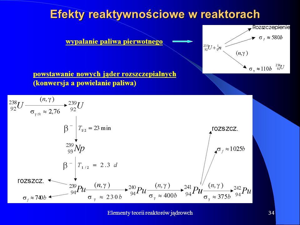 Elementy teorii reaktorów jądrowch34 Efekty reaktywnościowe w reaktorach powstawanie nowych jąder rozszczepialnych (konwersja a powielanie paliwa) wyp