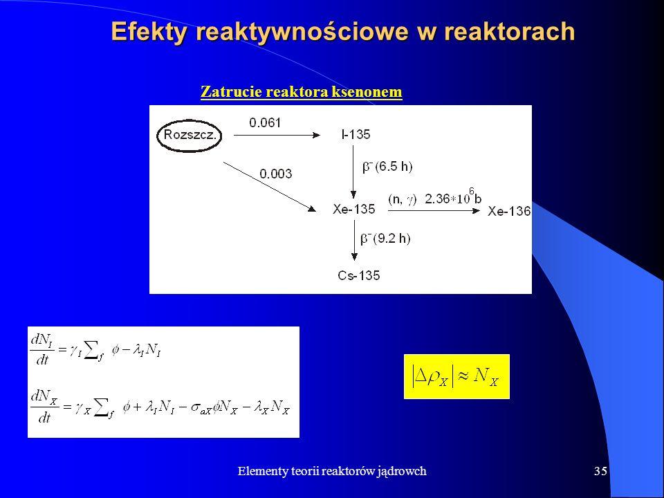 Elementy teorii reaktorów jądrowch35 Efekty reaktywnościowe w reaktorach Zatrucie reaktora ksenonem
